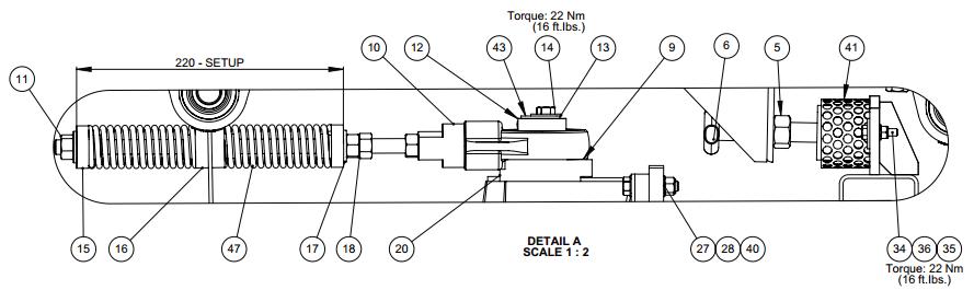 gemeni_table