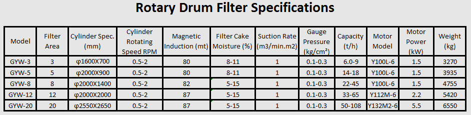 rotary_drum_filter