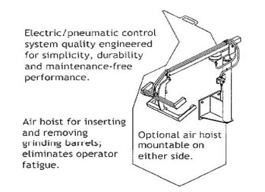 laboratory pulverizer hoist