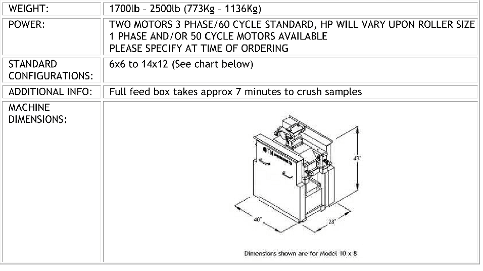 roll-crushers for sale