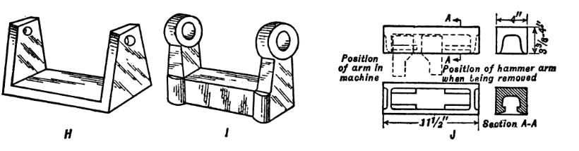 hammer mill types of hammers