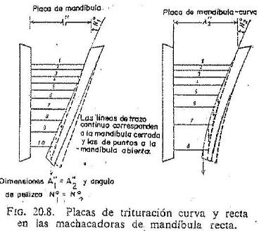 placas-de-trituracion