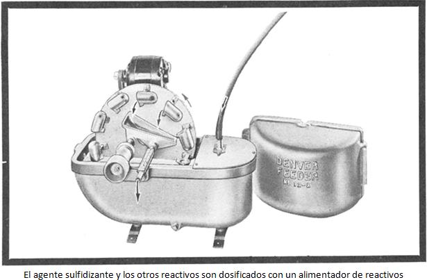 tratamiento de carbonato de plomo alimentador de reactivos