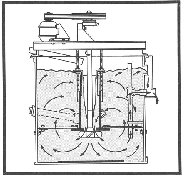 tratamiento de carbonato de plomo recirculacion