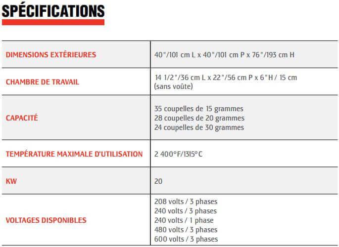 four d'essai specifications