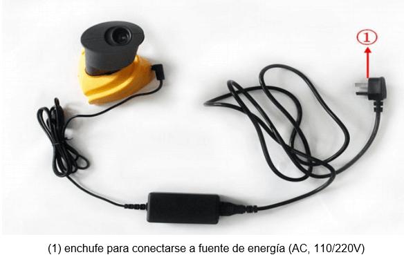 xrf conecte