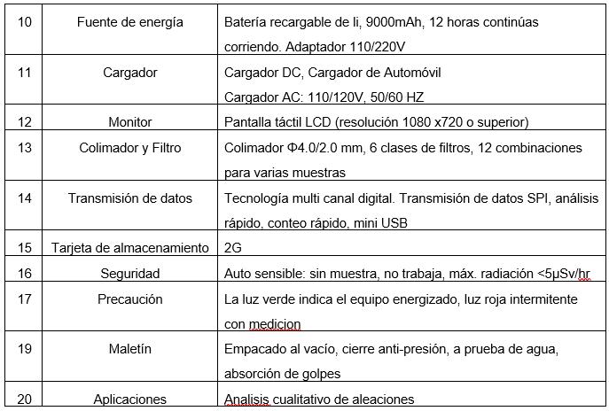 xrf parametros 2