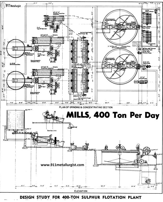 diseño de plantas de flotación 400 ton sulphur flotation plant