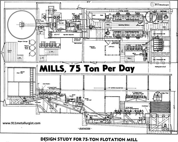 diseño de plantas de flotación 75 ton flotation mill