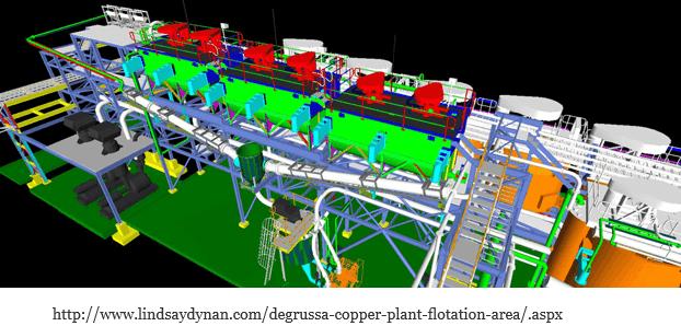 diseño de plantas de flotación copper flotation area