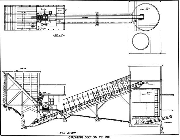 diseño de plantas de flotación crushing section of mill