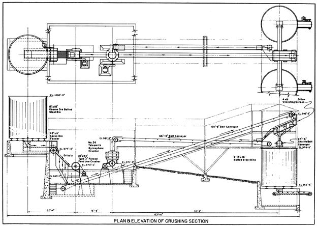 diseño de plantas de flotación plan and elevation of crushing section