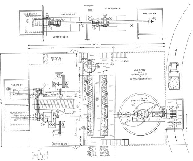 diseño de plantas de flotación bulk