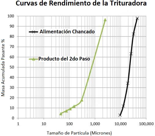 """mini trituradora de rocas 1"""" x 2"""" pulverizador para muestras xrf curvas"""