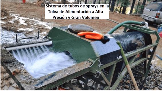 mini trommel para oro sistema