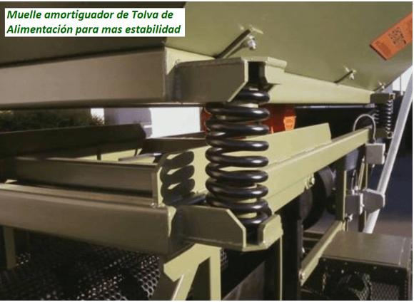 "modelo de trommel portátil para oro ""159 v"" estabilidad"