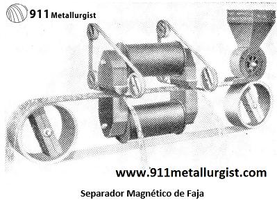 separación electromagnética magnetico