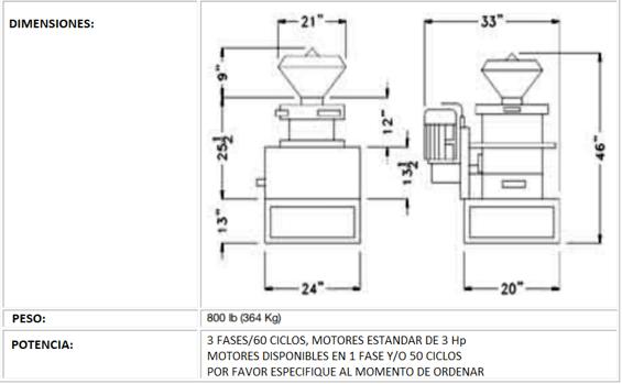 trituradora cónica para laboratorio dimensiones
