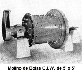 molinos de bolas industriales pequeños 0.5 a 50 tph ciw
