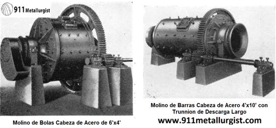 molinos de bolas industriales pequeños 0.5 a 50 tph cabeza