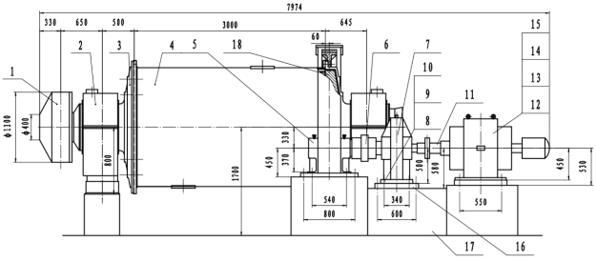 molinos de bolas industriales pequeños 0.5 a 50 tph diagrama
