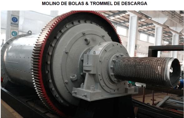 molinos de bolas industriales pequeños 0.5 a 50 tph trommel