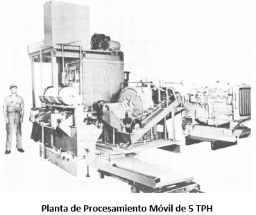 planta móvil de procesamiento de minerales movil