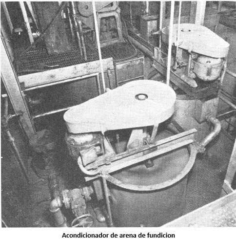 recirculación de arena de moldes de fundición acondicionador