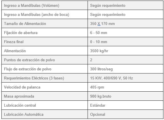 """trituradora de mandíbulas 911mpejc400 de alto ratio de reducción 10"""" x 16"""" requiremiento"""