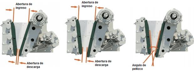 trituradora de mandibula abertura descarga