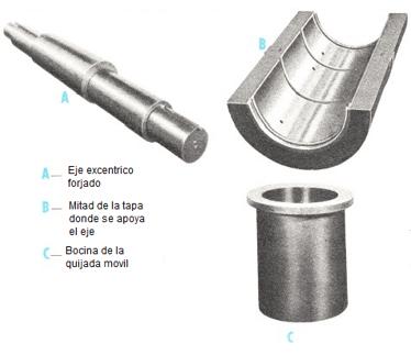 trituradora de mandibula excentrico