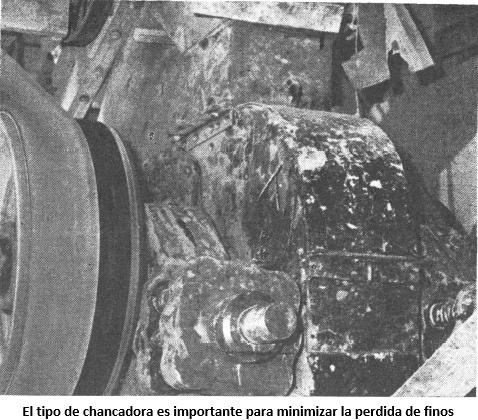 metalurgia del tungsteno chancadora