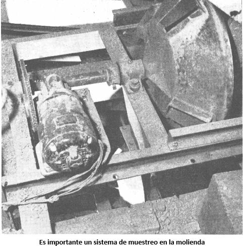 metalurgia del tungsteno en la molienda