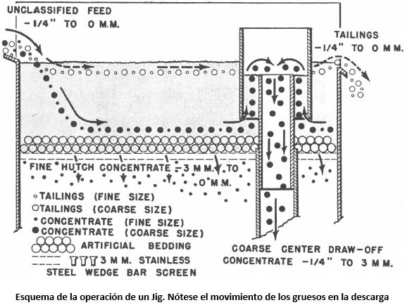 metalurgia del tungsteno esquema