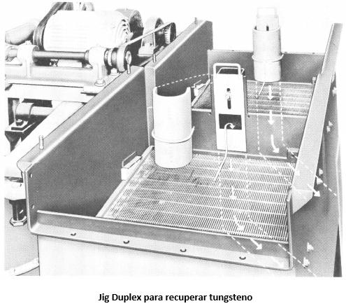 metalurgia del tungsteno jig duplex