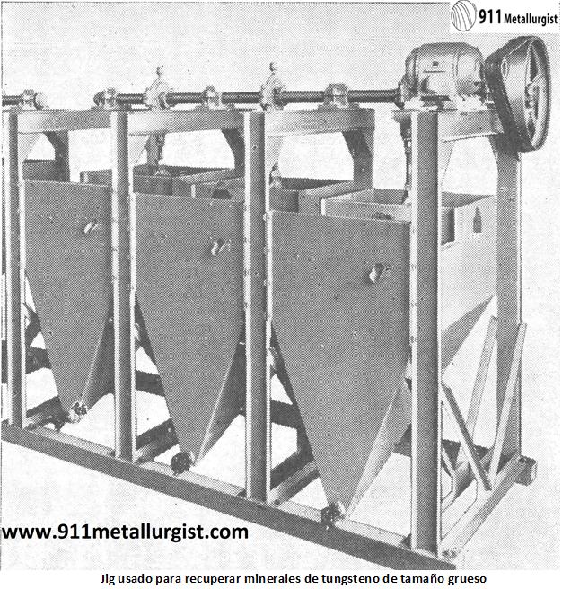 metalurgia del tungsteno jig