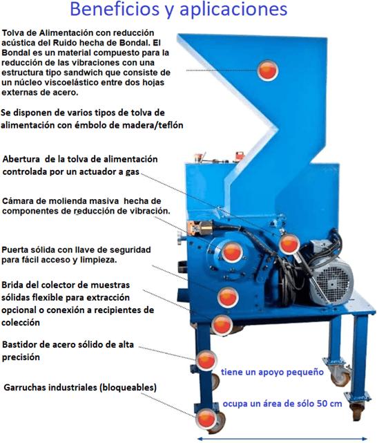 molino de corte grande para desmenuzado industrial 911mpecm1000 beneficios y aplicaciones