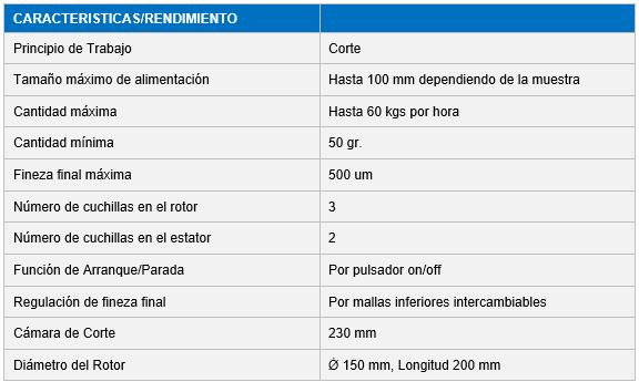 molino de corte grande para desmenuzado industrial 911mpecm1000 caracteristicas