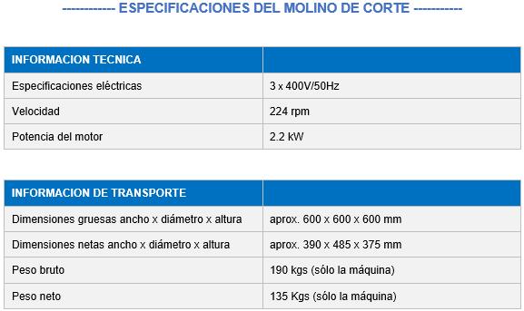 molino de cuchillas rotatorio 911mpecm500 especificaciones