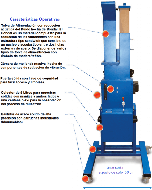 molino de cuchillas rotatorio 911mpecm500 operativas