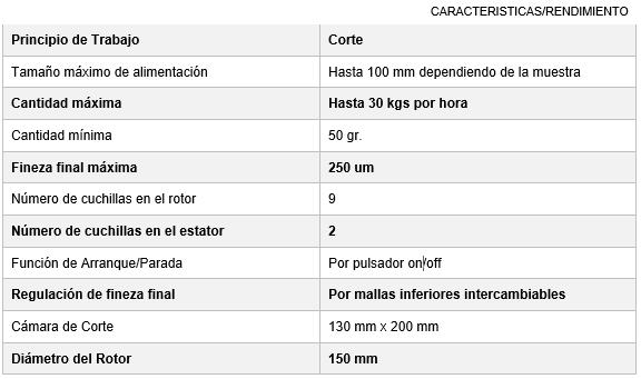 molino de cuchillas rotatorio 911mpecm500 principio