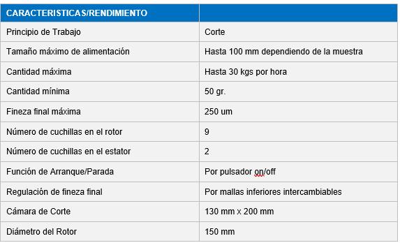 molino de cuchillas rotatorio 911mpecm500 rendimiento