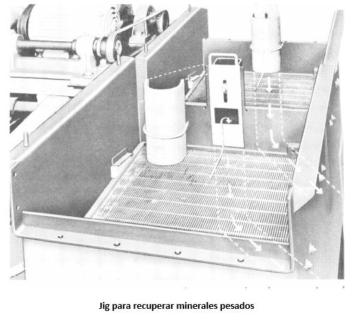 procesamiento de titanio jig para recuperar
