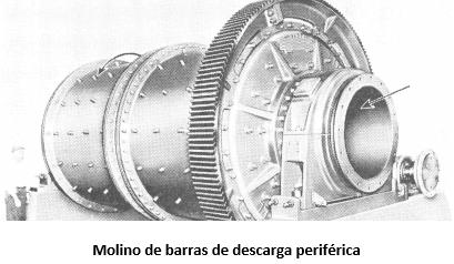 procesamiento de titanio molino