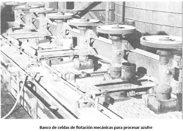 proceso para recuperar azufre flotacion mecanicas