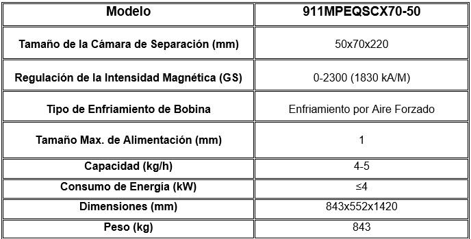 separador magnético húmedo de alta intensidad modelo