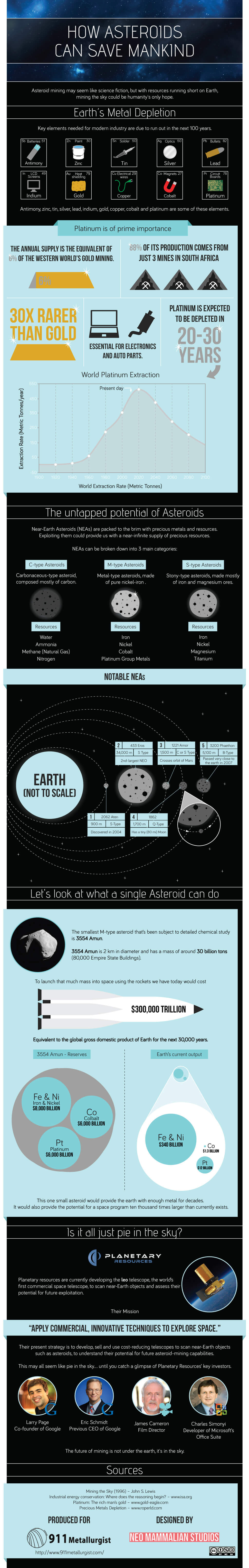 How-asteroids-can-save-mankind