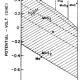 molybdenum-hydrometallurgy