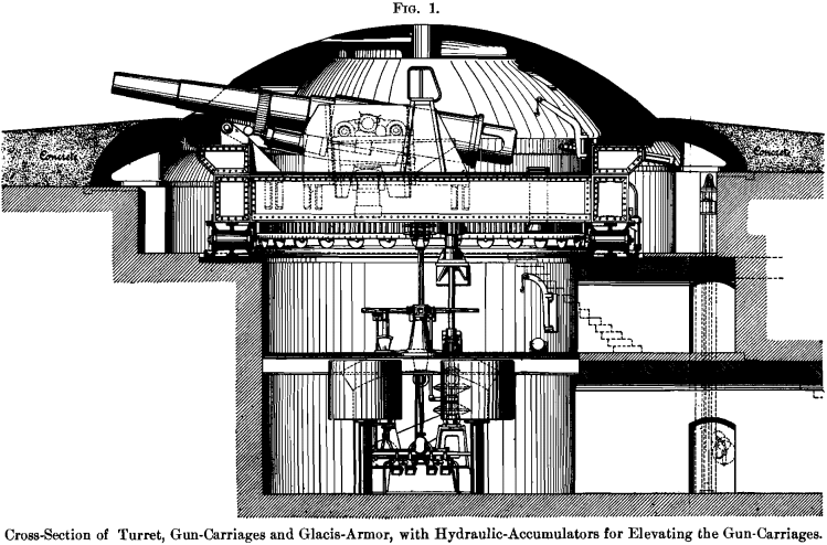cross-section-of-turret