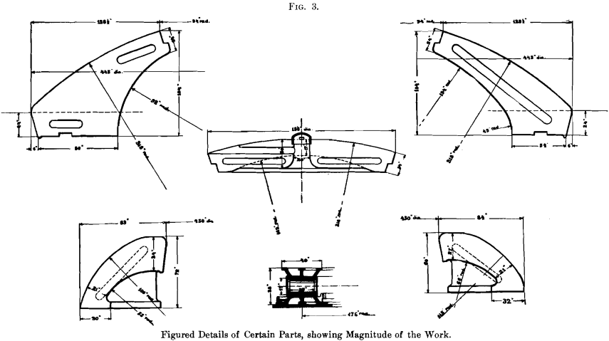 details-of-certain-parts-showing-magnitude-of-the-work